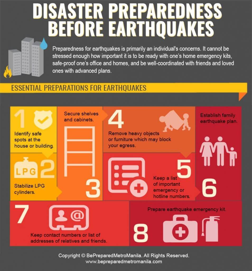 Earthquake Disaster Preparedness by MMDA