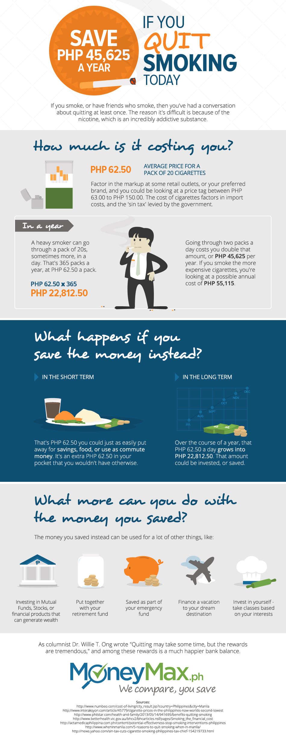 Quit Smoking Today Infographic