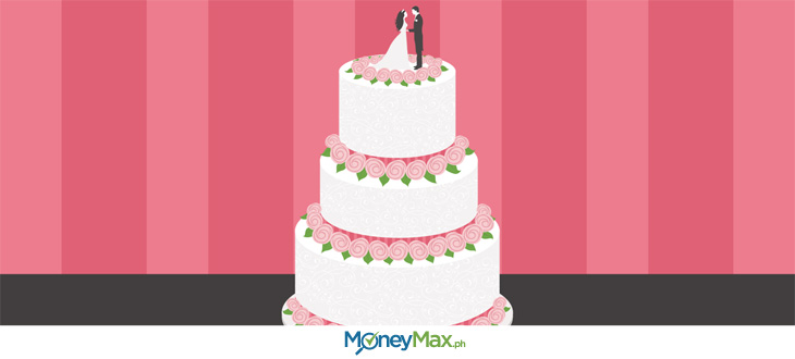 How Much Does A Wedding Costs In The Philippines Moneymax Ph