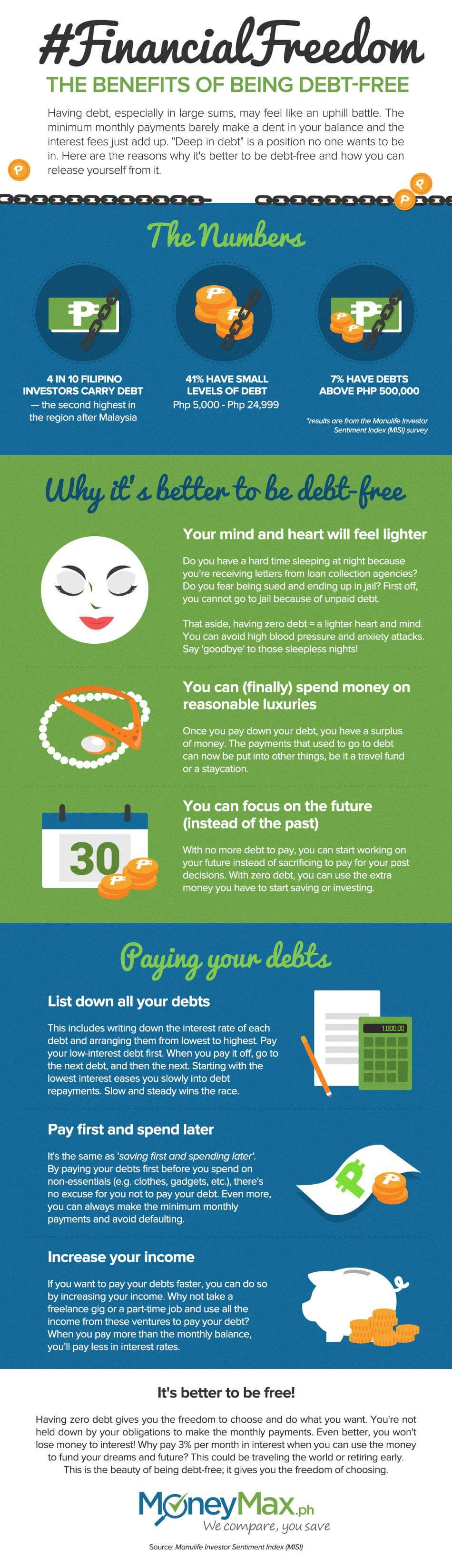 [INFOGRAPHIC] #FinancialFreedom: The Benefits of Being Debt-Free