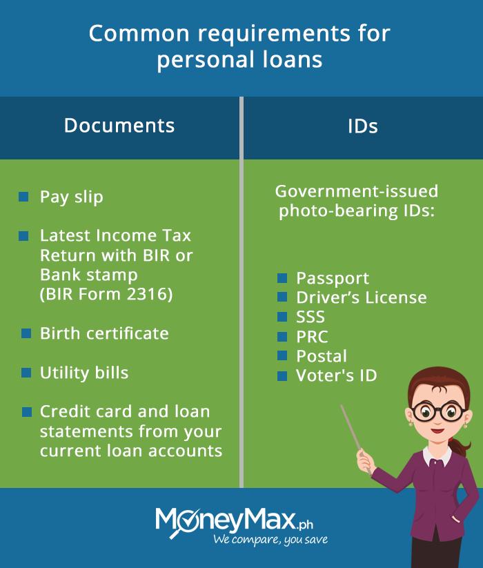 no credit check payday loans Greeneville TN