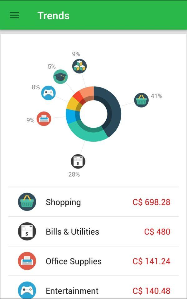 Budget Apps - Money Lover app