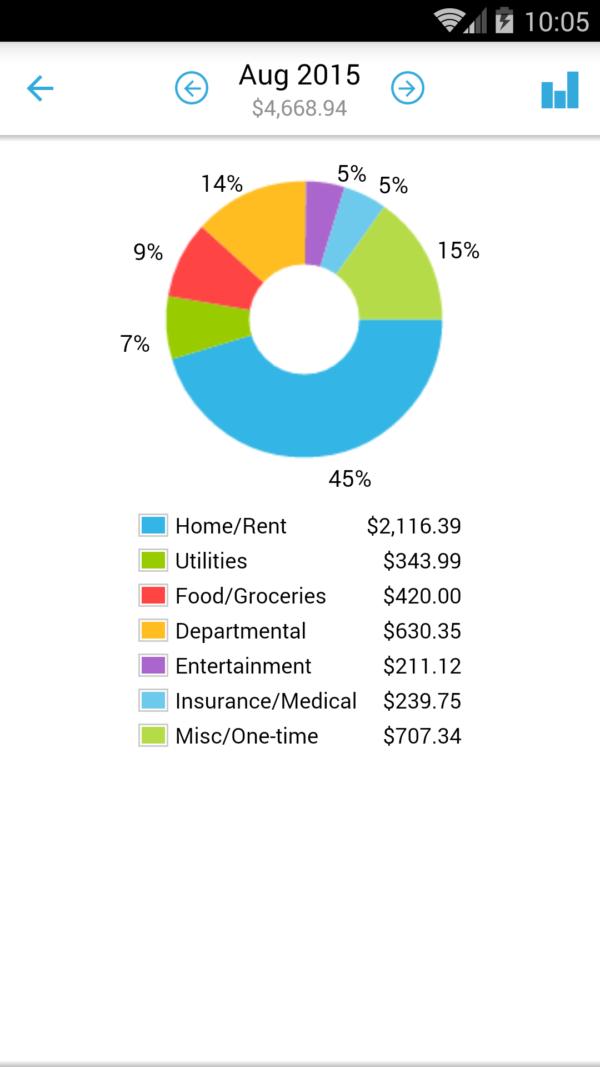 Budget Apps - Home Budget