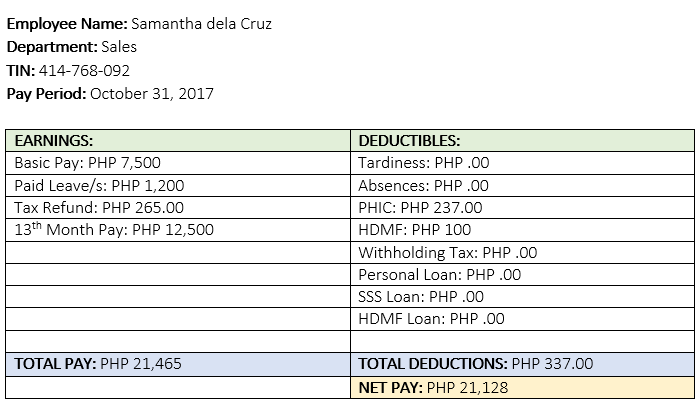 Back Pay Computation in the Philippines