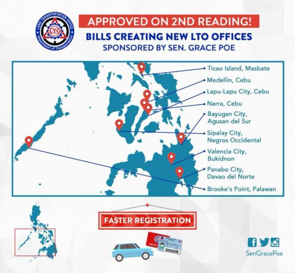 LTO Branches Provincial Locations