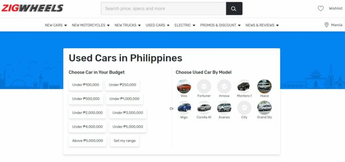 where to buy second hand cars - zigwheels