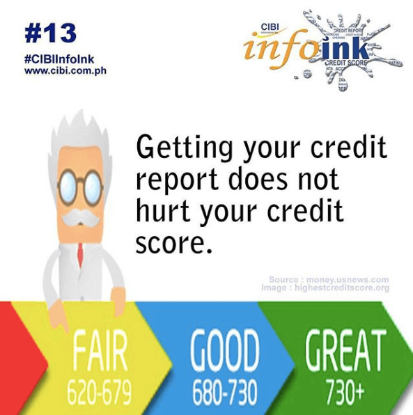 Get Your Credit Score | MoneyMax.ph