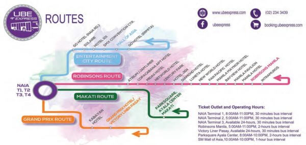 UBE Express Routes