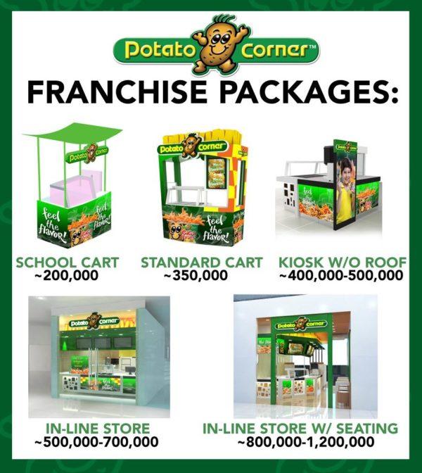 Potato Corner Franchise Business  Rates