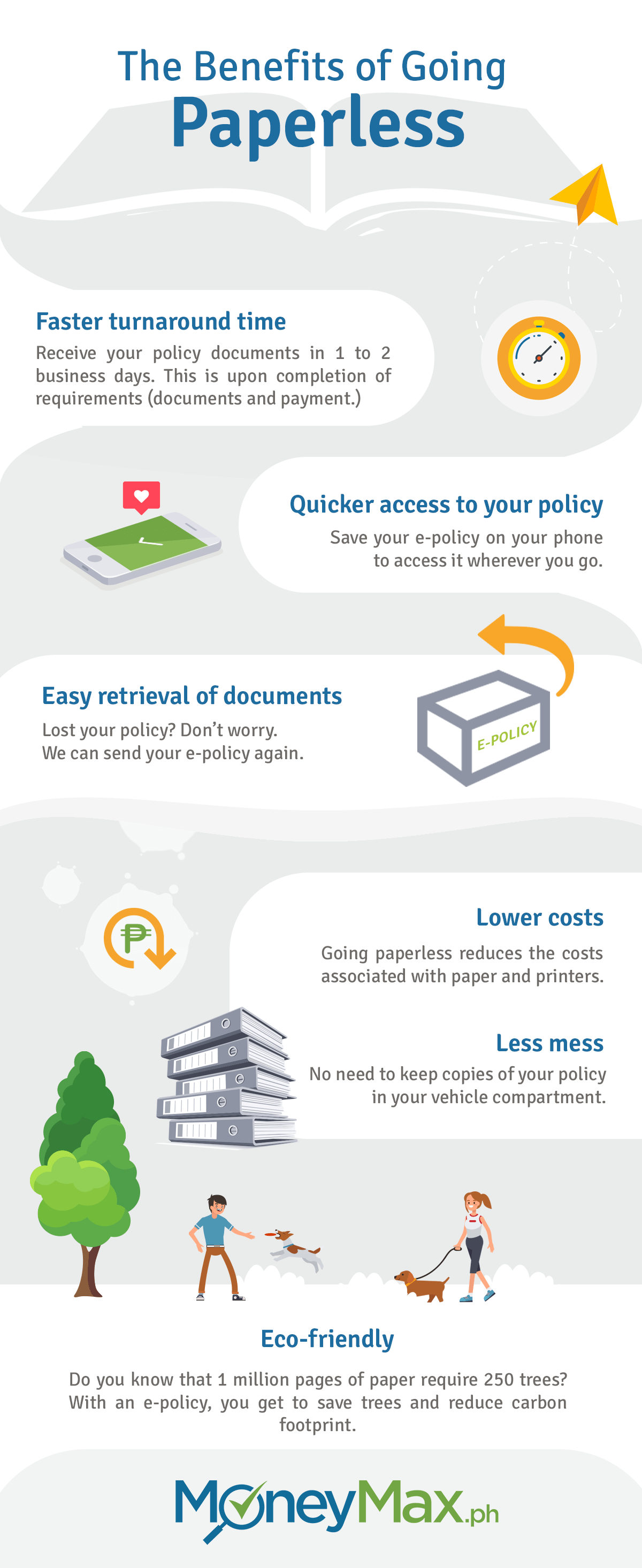 Benefits of Going Paperless | MoneyMax.ph