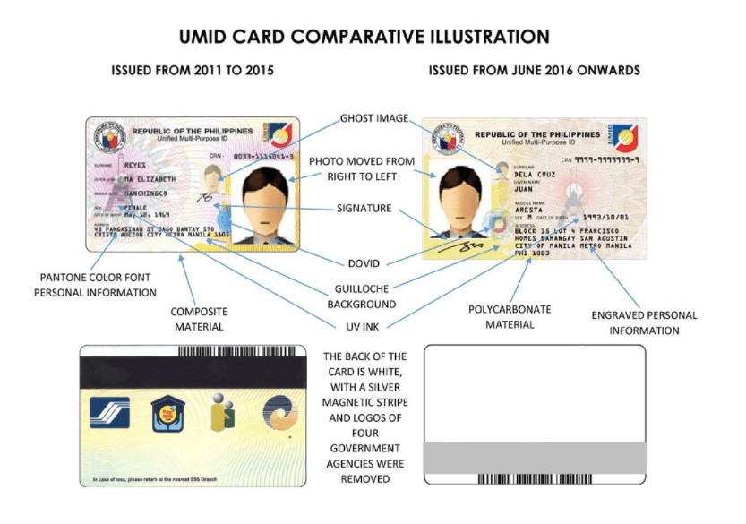 UMID Card Comparative Illustration 2011 to 2015 vs 2016 onwards