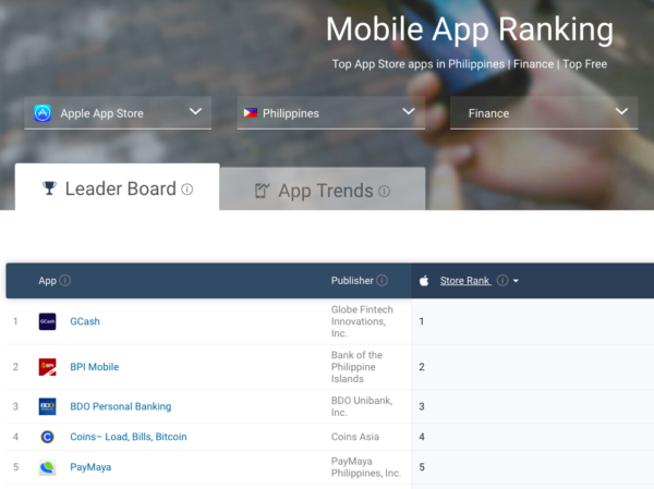 PayMaya vs GCash - Mobile App Usage and Ranking