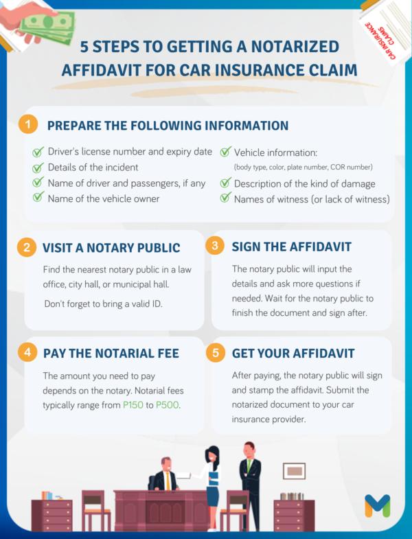 Affidavit for Car Insurance Claim: Steps to Get One