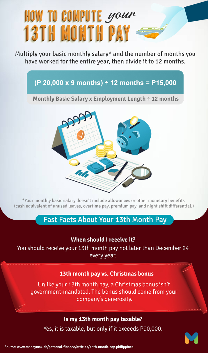 13th Month Pay in the Philippines