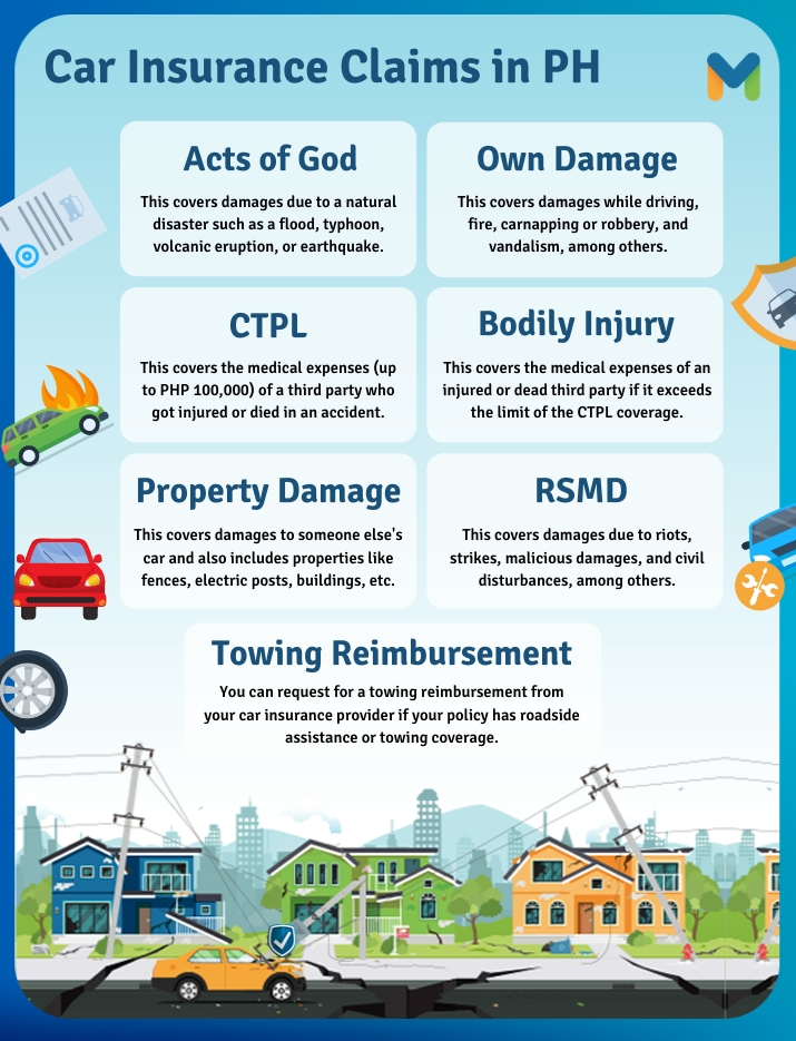 car insurance claims - infographic