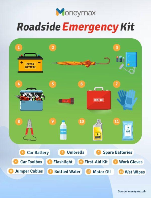night drive - roadside emergency kit