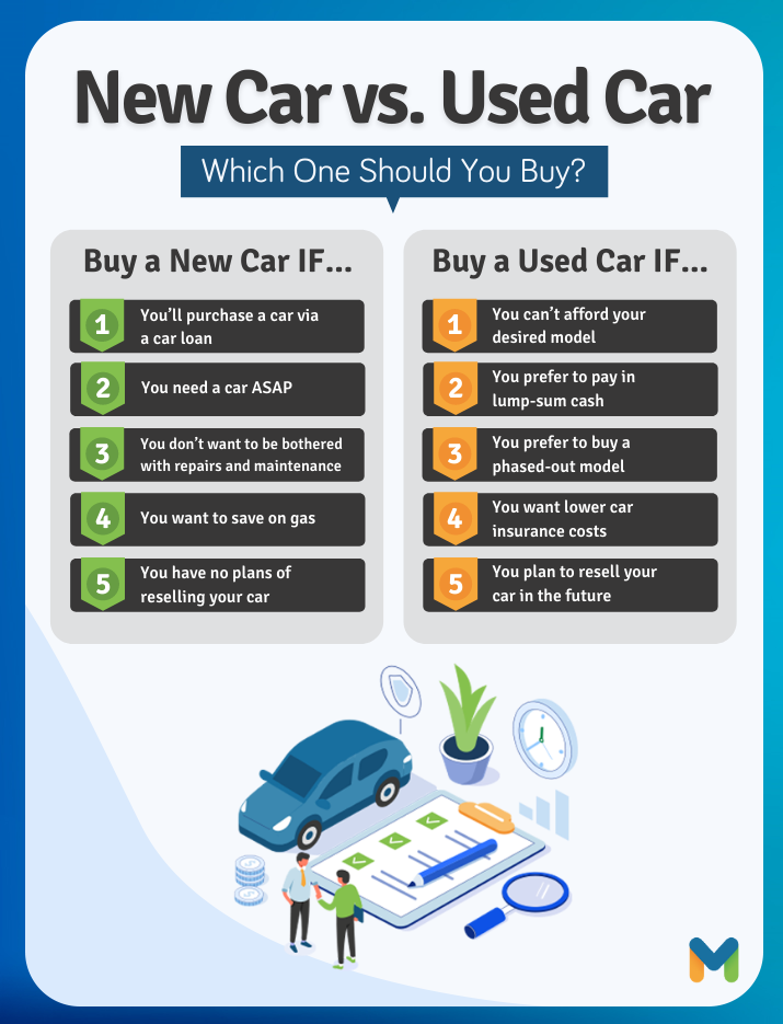 Second Hand Car or Brand-New Car: Which Should You Buy?