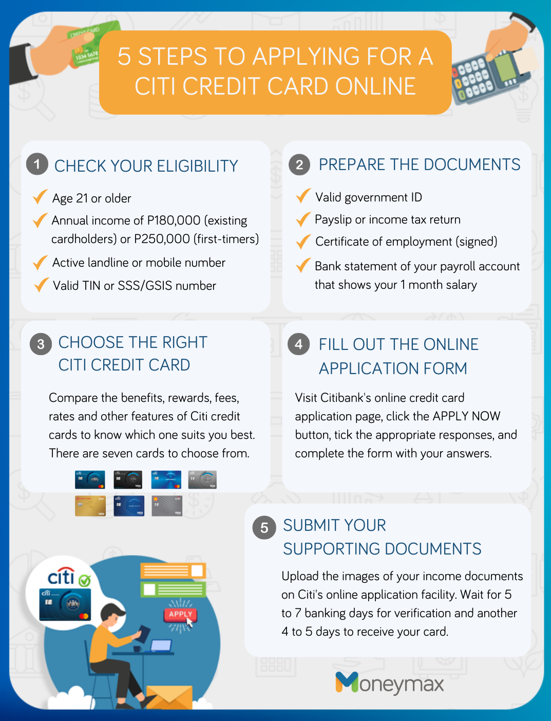 Citi Credit Card Application Guide - How to Apply for a Citi Credit Card Online