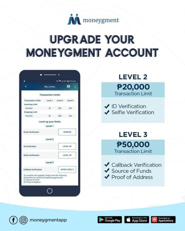 Moneygment App Guide - How to Upgrade Moneygment Account