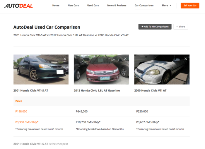 where to buy second hand cars online - autodeal
